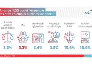 Les chiffres clés 2016 de l'IAE en Bourgogne-Franche-Comté