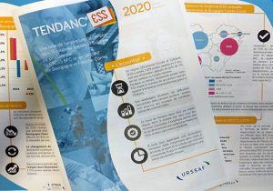 Note de conjoncture de l'emploi dans l'ESS en BFC - Février 2020
