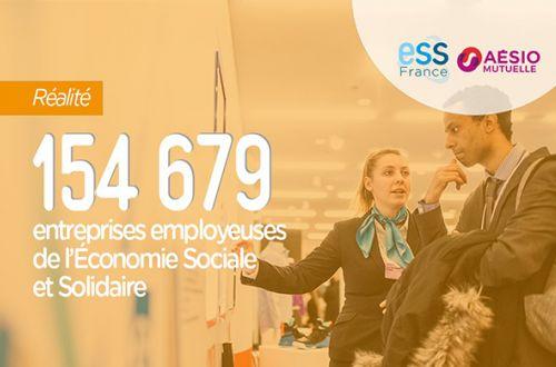 Le chiffre de la semaine d'Aésio Mutuelle et d'ESS France